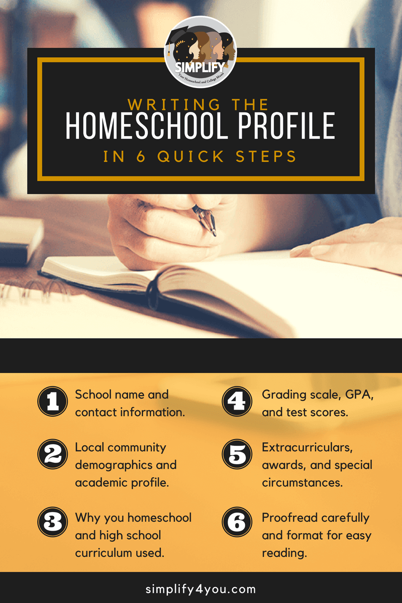 homeschoolprofile